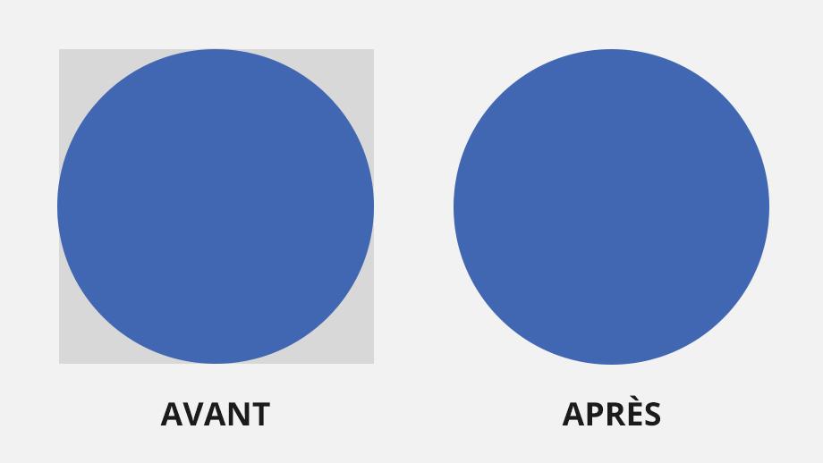 facebook optimisation photo de profil