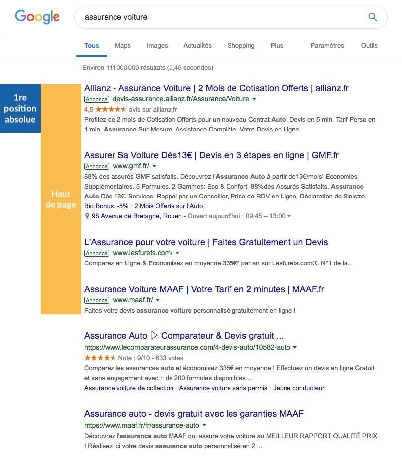 premiere position absolue haut de page google ads