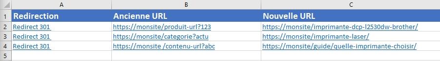 Redirection 301 - paramétrage fichier excel