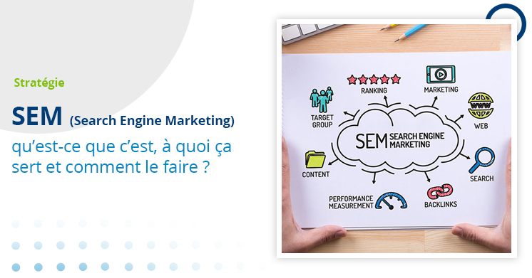 SEM (Search Engine Marketing)