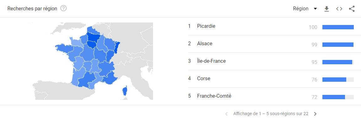 Recherche par région - Google Trends